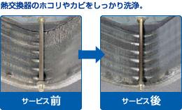 熱交換器のホコリやカビをしっかり洗浄